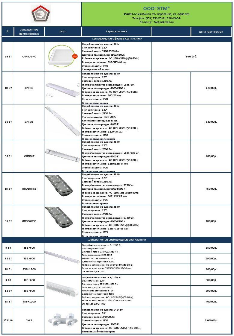 Прайс лист на светодиодные светильники 1 | Прайс лист на светодиодные светильники 1 | http://energo-74.ru/images/0001.jpg