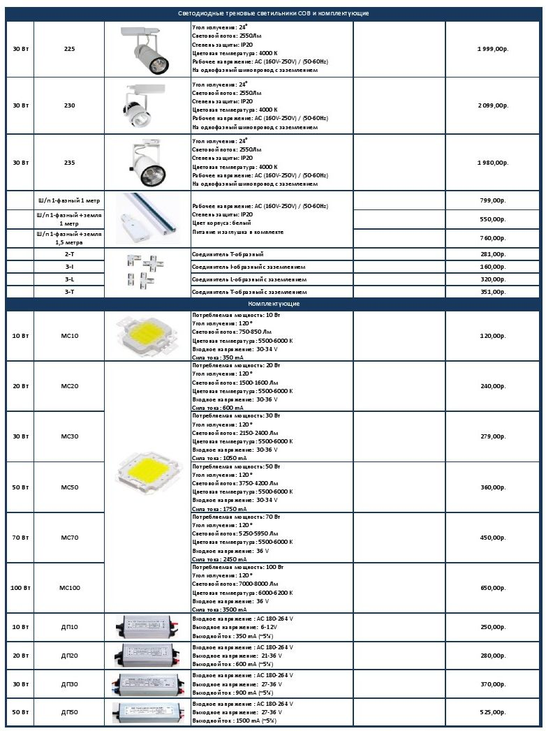 Прайс лист на светодиодные светильники 3 | Прайс лист на светодиодные светильники 3 | http://energo-74.ru/images/0003.jpg